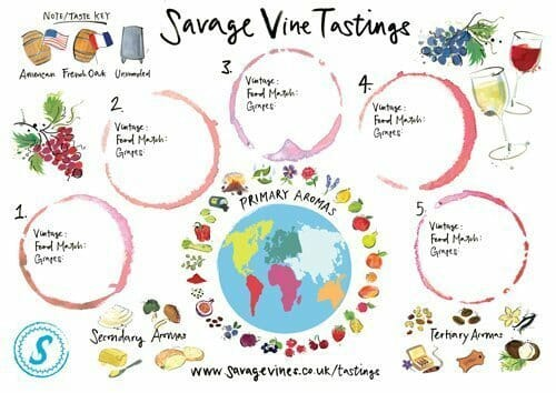 Wine Tasting Event - Wine Tasting Mat - Savage Vines