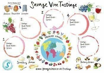 Wine Tasting Mat | Tips for hosting a wine tasting event