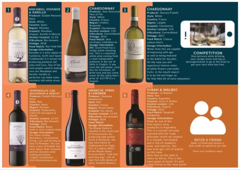 October Wine Subscription Tasting Notes