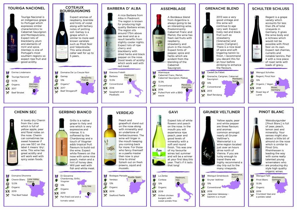 Wine Subscription Tasting Notes